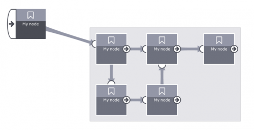 Move a group of nodes