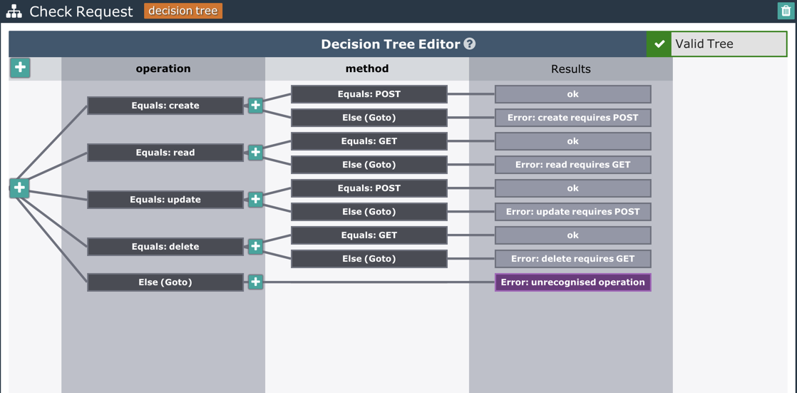 journey-graph-decision-tree-editor.png