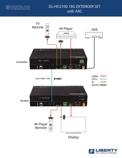 Audio Wiring Diagram Software