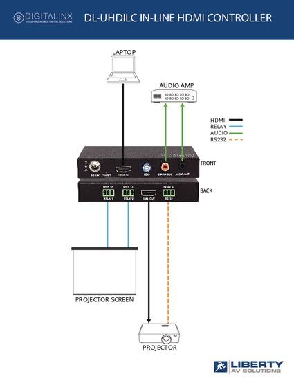 DL-UHDILC SYSTEM DIAGRAM.PDF